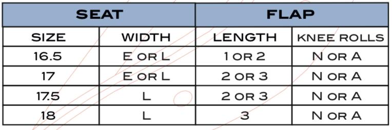 PHJ01C_sizes