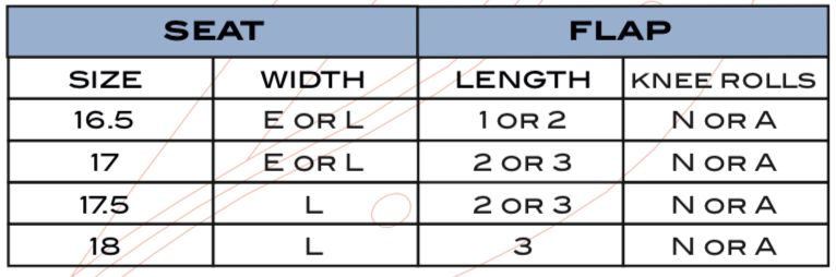 PHJ03C_sizes