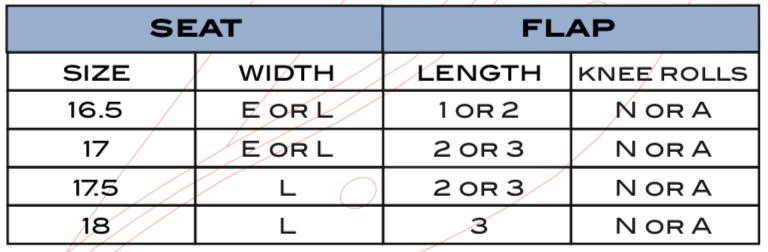 PHJ03G_sizes
