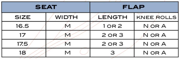 PHX01G_IGP_sizes